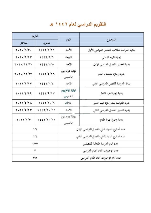 موعد بداية العام الدراسي الجديد 1442 المنصة