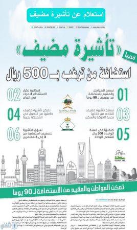 شروط تأشيرة فيزا مضيف في السعودية 1442