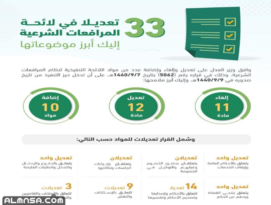 نظام ايقاف الخدمات الجديد 1442