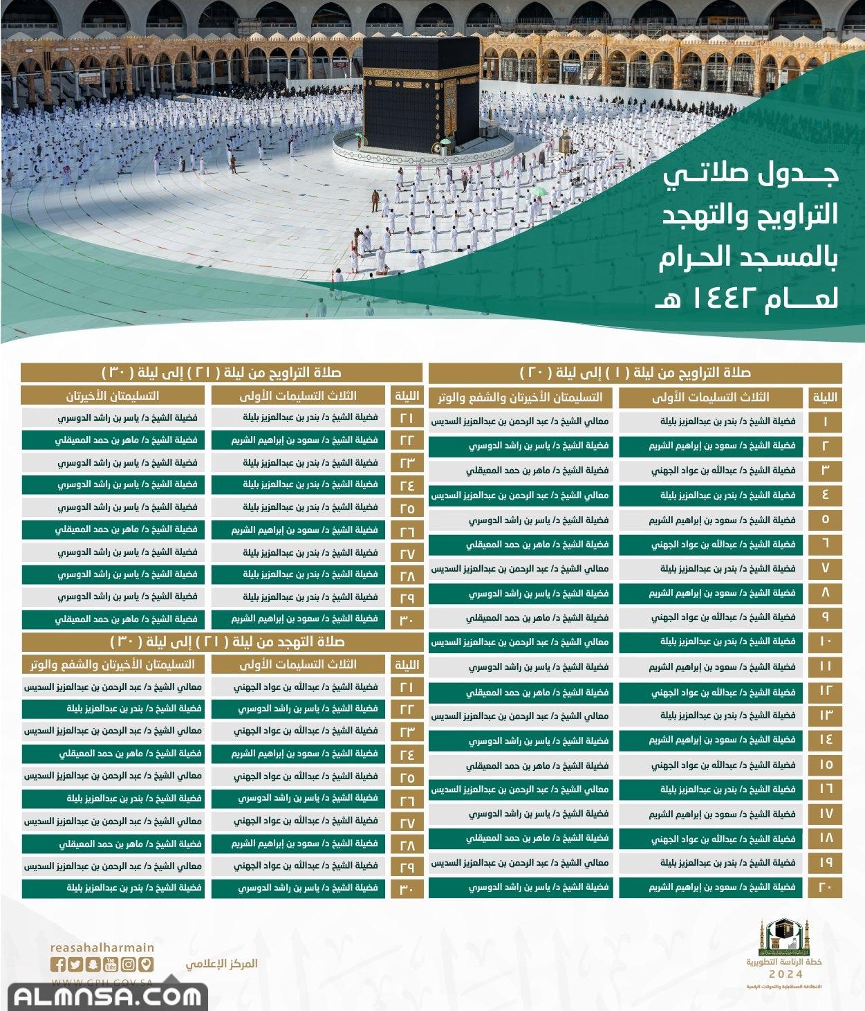 جدول أئمة الحرم المكي 1442 في صلاة التهجد