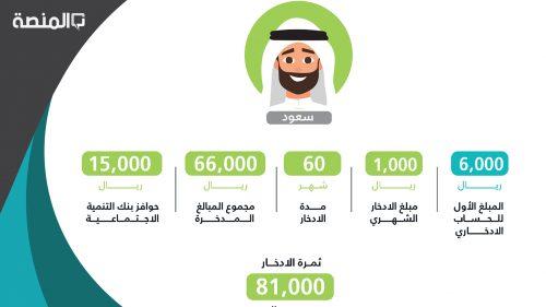 حاسبة حوافز برنامج زود الادخاري من بنك التنمية الاجتماعية